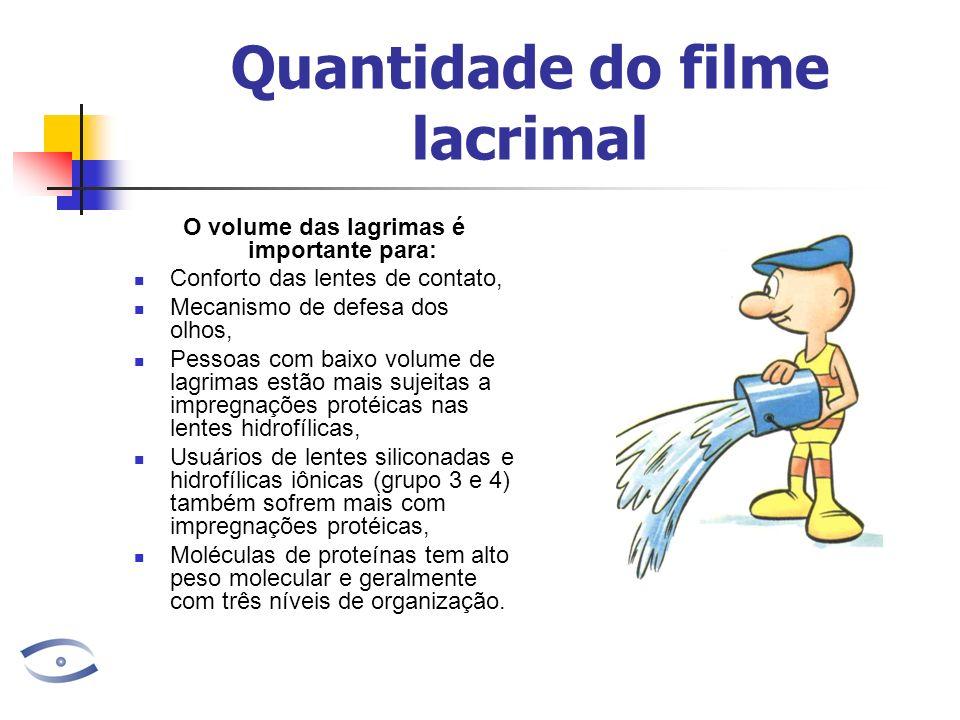Quantidade do filme lacrimal O volume das lagrimas é importante para: Conforto das lentes de contato, Mecanismo de defesa dos olhos, Pessoas com baixo