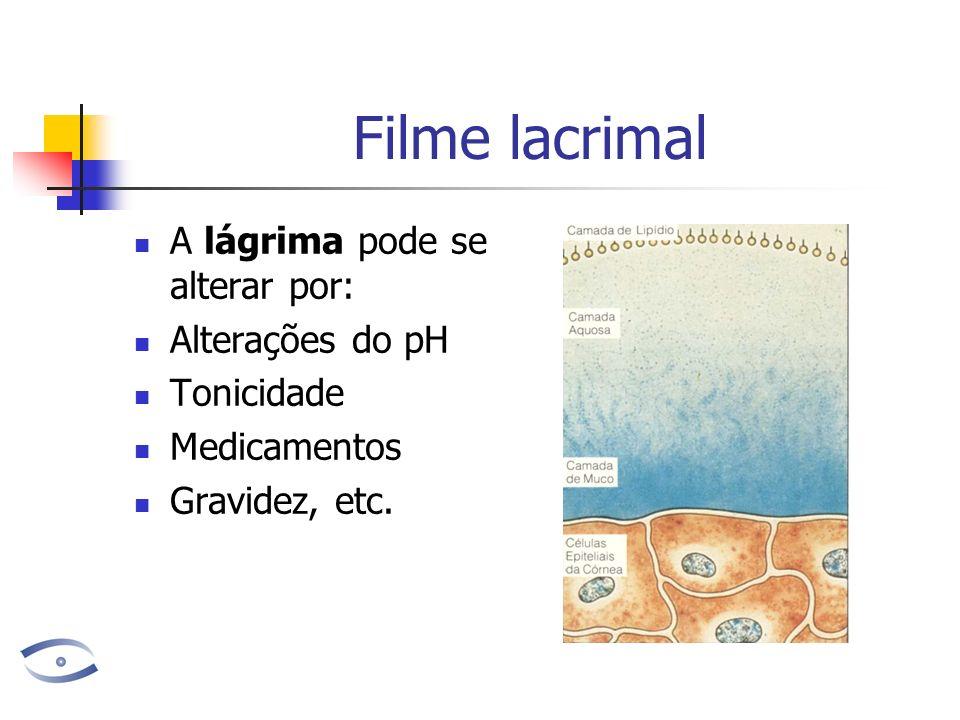 Filme lacrimal A lágrima pode se alterar por: Alterações do pH Tonicidade Medicamentos Gravidez, etc.
