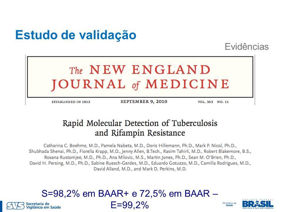 Evidências Estudo de validação S=98,2% em BAAR+ e 72,5% em BAAR – E=99,2%
