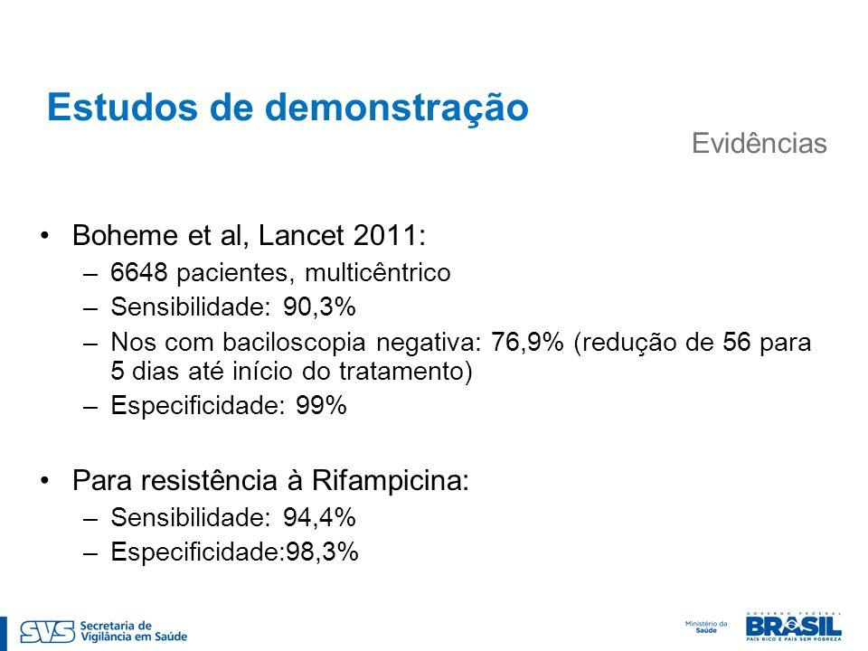 Boheme et al, Lancet 2011: –6648 pacientes, multicêntrico –Sensibilidade: 90,3% –Nos com baciloscopia negativa: 76,9% (redução de 56 para 5 dias até i