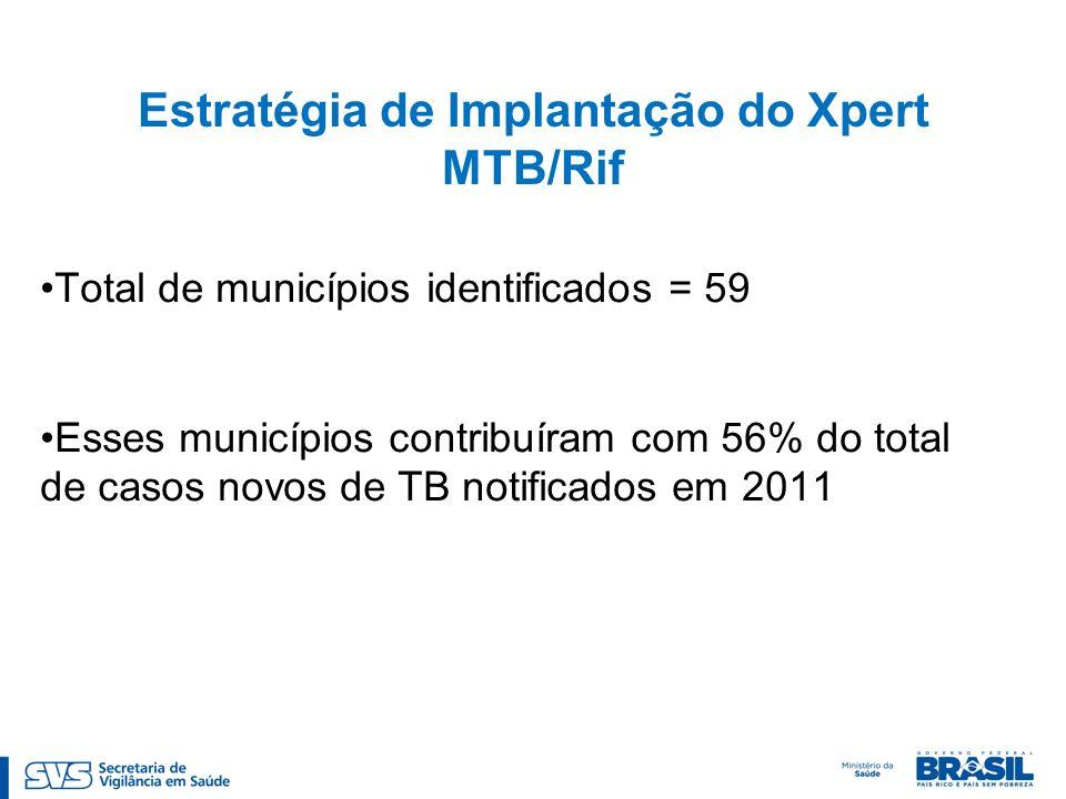 Estratégia de Implantação do Xpert MTB/Rif Total de municípios identificados = 59 Esses municípios contribuíram com 56% do total de casos novos de TB notificados em 2011
