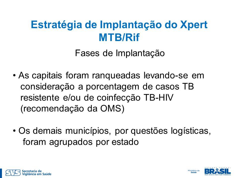 Estratégia de Implantação do Xpert MTB/Rif Fases de Implantação As capitais foram ranqueadas levando-se em consideração a porcentagem de casos TB resistente e/ou de coinfecção TB-HIV (recomendação da OMS) Os demais municípios, por questões logísticas, foram agrupados por estado
