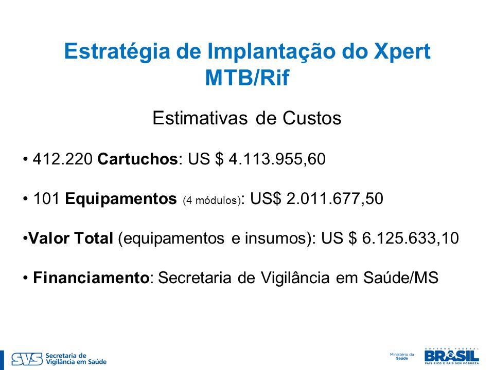 Estratégia de Implantação do Xpert MTB/Rif Estimativas de Custos 412.220 Cartuchos: US $ 4.113.955,60 101 Equipamentos (4 módulos) : US$ 2.011.677,50 Valor Total (equipamentos e insumos): US $ 6.125.633,10 Financiamento: Secretaria de Vigilância em Saúde/MS