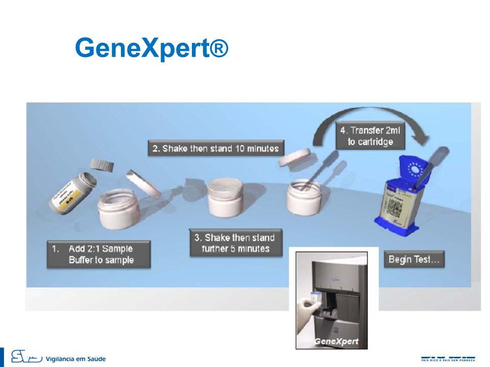 Controle/Intervenção Rotina Controle: 2 baciloscopias Intervenção: no laboratório RJ: 100% laboratórios da AB (11 máquinas) Manaus: laboratórios que fazem 70% dos diagnósticos (4 máquinas) Rollout