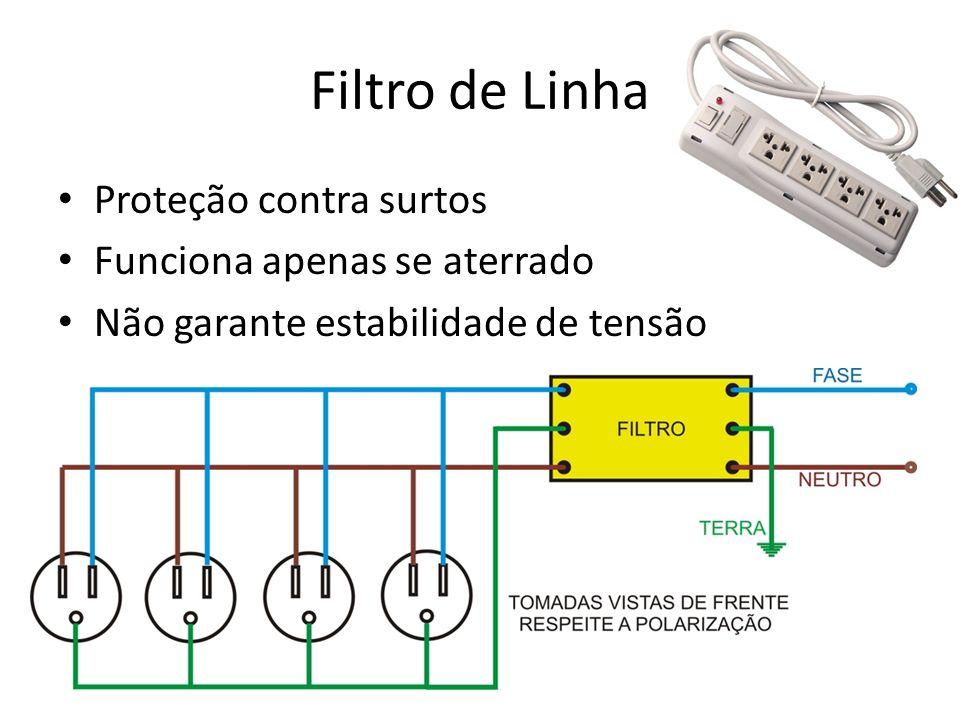 Filtro de Linha Proteção contra surtos Funciona apenas se aterrado Não garante estabilidade de tensão