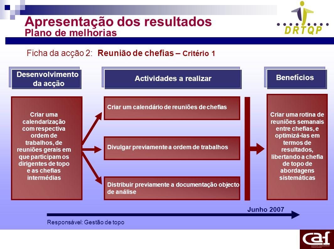 Apresentação dos resultados Plano de melhorias Ficha da acção 2: Reunião de chefias – Critério 1 Desenvolvimento da acção Actividades a realizar Benef