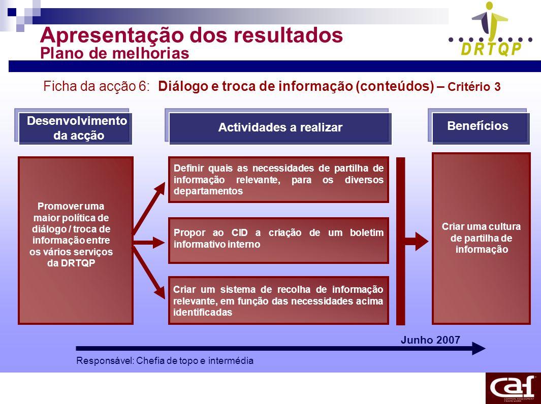 Apresentação dos resultados Plano de melhorias Ficha da acção 6: Diálogo e troca de informação (conteúdos) – Critério 3 Desenvolvimento da acção Activ