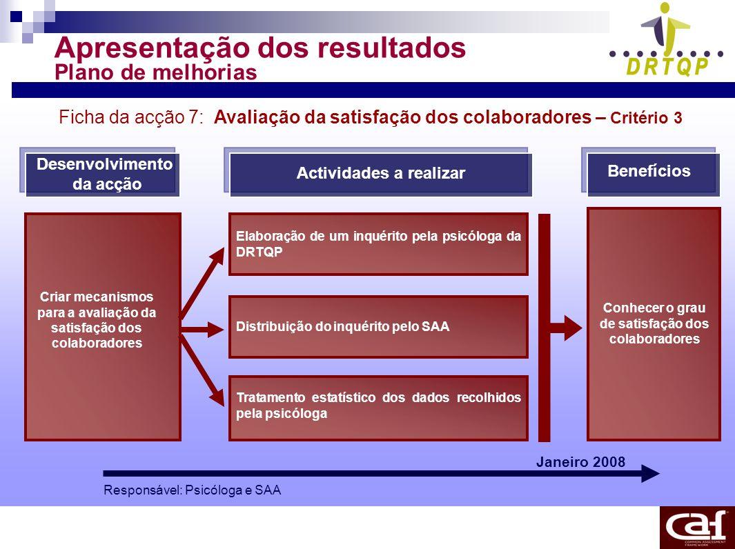 Apresentação dos resultados Plano de melhorias Ficha da acção 7: Avaliação da satisfação dos colaboradores – Critério 3 Desenvolvimento da acção Activ