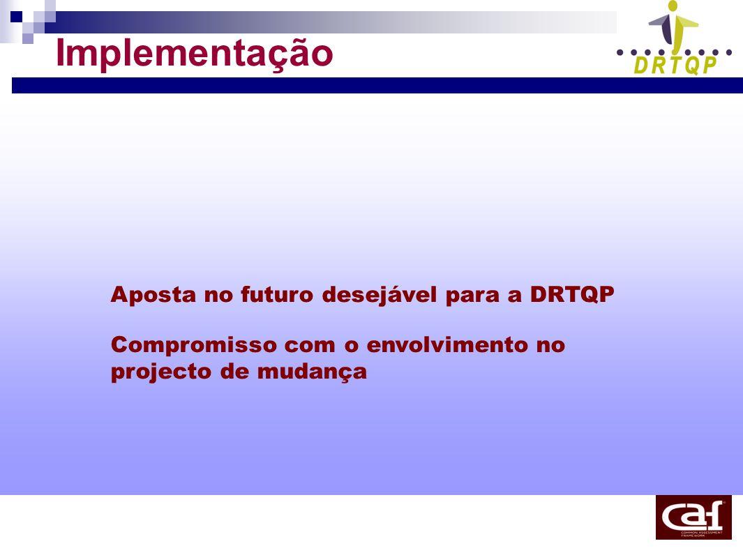 Implementação CONVITE À ACÇÃO Aposta no futuro desejável para a DRTQP Compromisso com o envolvimento no projecto de mudança