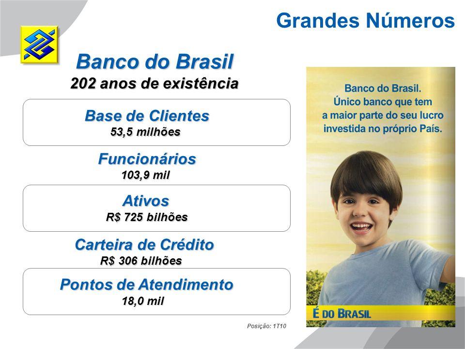 Ativos Ativos R$ 725 bilhões Carteira de Crédito R$ 306 bilhões R$ 306 bilhões Pontos de Atendimento 18,0 mil 18,0 mil Posição: 1T10 Banco do Brasil 2