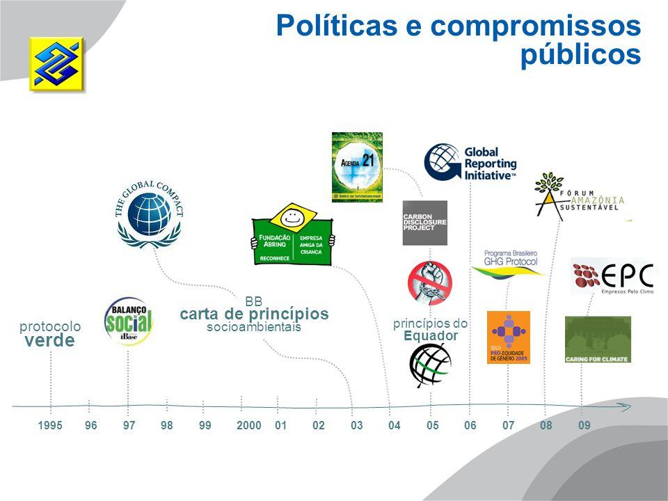 Políticas e compromissos públicos 1995969798992000010203040506070809 protocolo verde princípios do Equador BB carta de princípios socioambientais