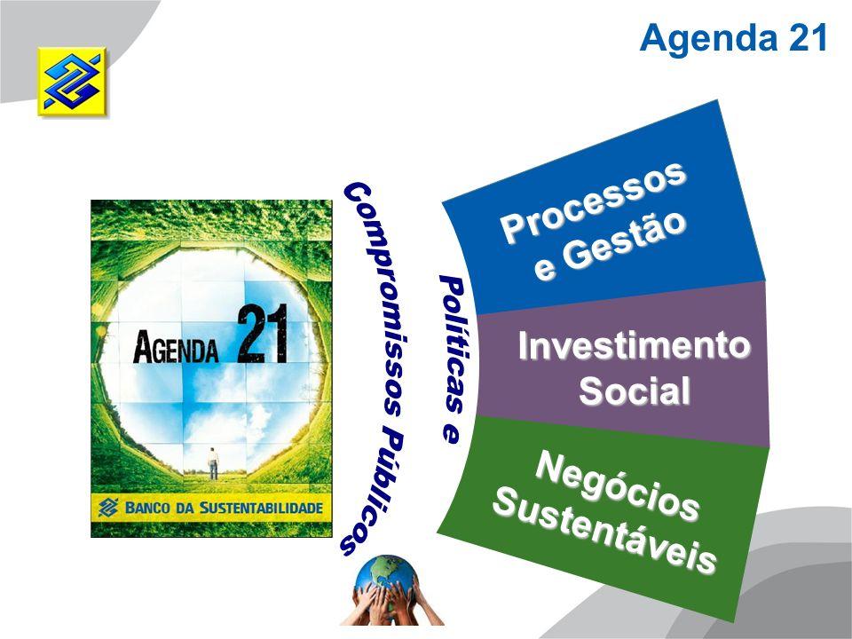 BB Crédito Imobiliário Linhas BNDES Agenda 21 Negócios Sustentáveis Linhas de crédito para apoio à Construção Sustentável Linhas PRONAF