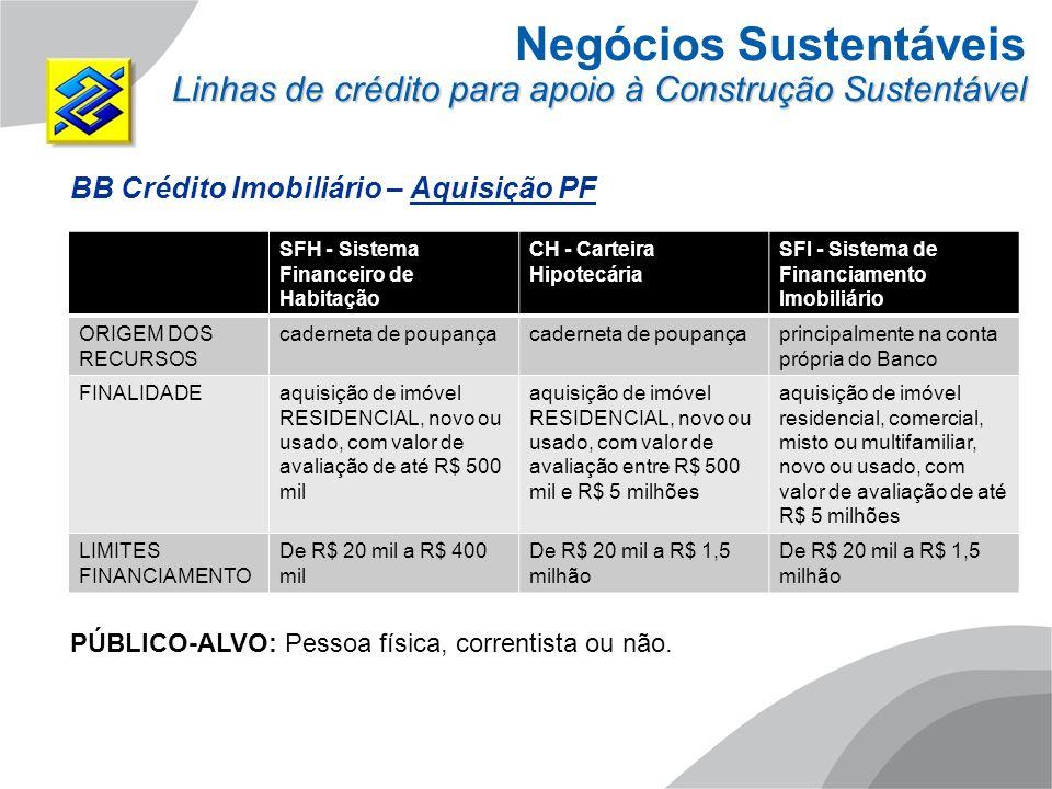 Negócios Sustentáveis Linhas de crédito para apoio à Construção Sustentável BB Crédito Imobiliário – Aquisição PF PÚBLICO-ALVO: Pessoa física, corrent