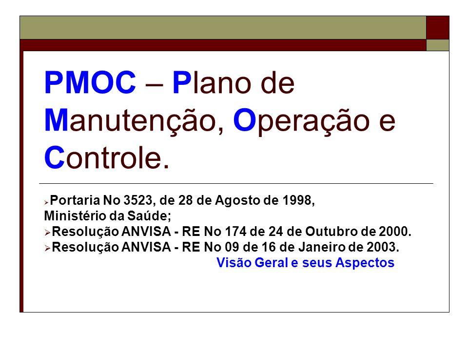 PMOC – Plano de Manutenção, Operação e Controle. Portaria No 3523, de 28 de Agosto de 1998, Ministério da Saúde; Resolução ANVISA - RE No 174 de 24 de