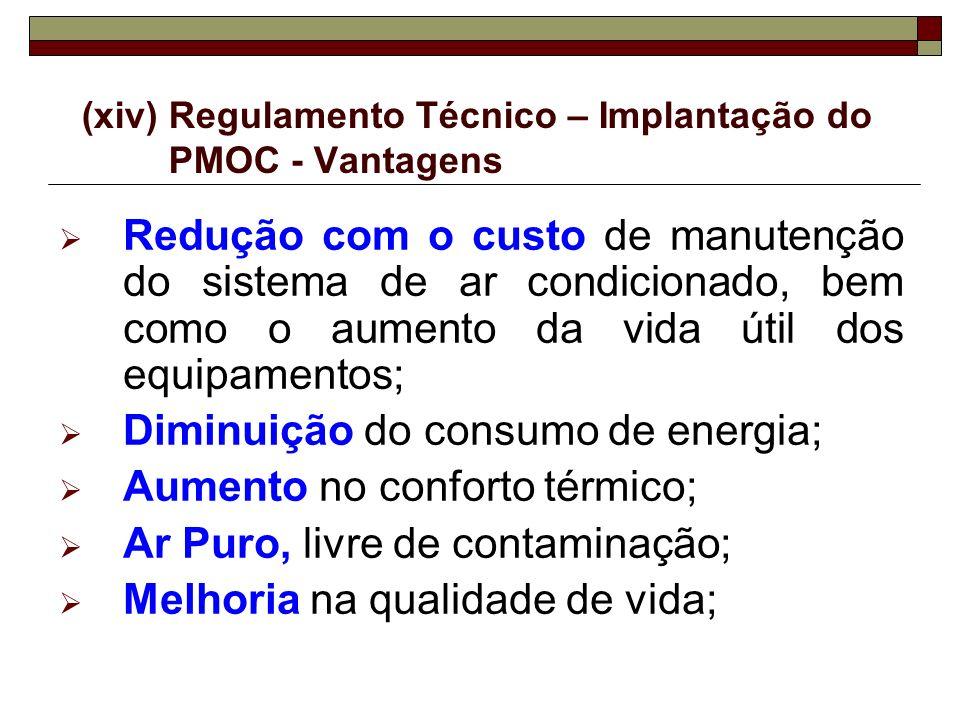 (xiv)Regulamento Técnico – Implantação do PMOC - Vantagens Redução com o custo de manutenção do sistema de ar condicionado, bem como o aumento da vida