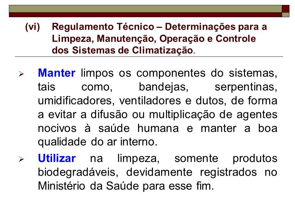 (vi)Regulamento Técnico – Determinações para a Limpeza, Manutenção, Operação e Controle dos Sistemas de Climatização. Manter limpos os componentes do