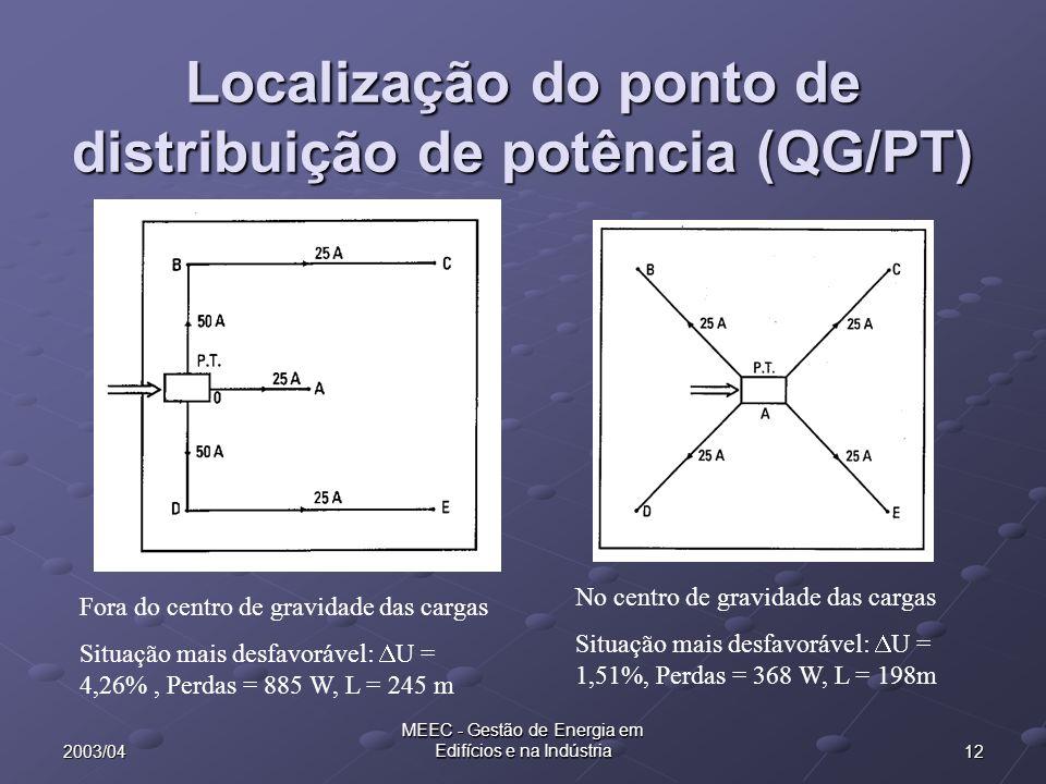 122003/04 MEEC - Gestão de Energia em Edifícios e na Indústria Localização do ponto de distribuição de potência (QG/PT) Fora do centro de gravidade das cargas Situação mais desfavorável: U = 4,26%, Perdas = 885 W, L = 245 m No centro de gravidade das cargas Situação mais desfavorável: U = 1,51%, Perdas = 368 W, L = 198m