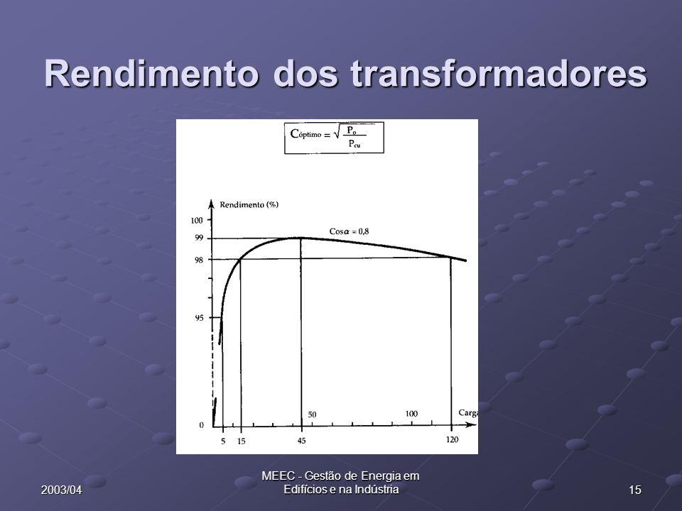 152003/04 MEEC - Gestão de Energia em Edifícios e na Indústria Rendimento dos transformadores