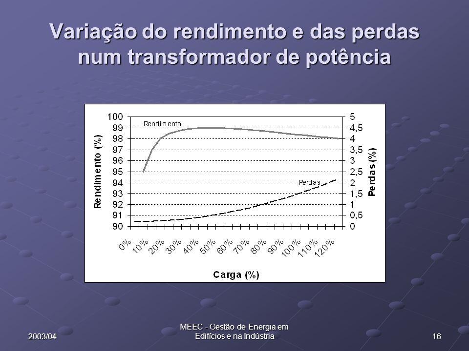 162003/04 MEEC - Gestão de Energia em Edifícios e na Indústria Variação do rendimento e das perdas num transformador de potência