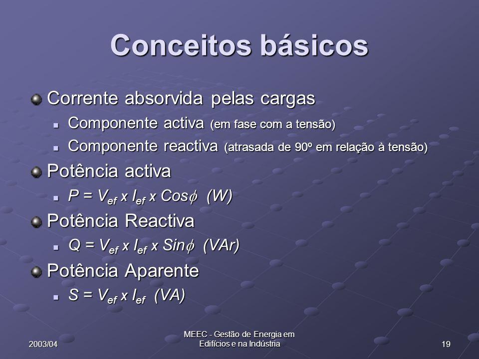 192003/04 MEEC - Gestão de Energia em Edifícios e na Indústria Conceitos básicos Corrente absorvida pelas cargas Componente activa (em fase com a tensão) Componente activa (em fase com a tensão) Componente reactiva (atrasada de 90º em relação à tensão) Componente reactiva (atrasada de 90º em relação à tensão) Potência activa P = V ef x I ef x Cos (W) P = V ef x I ef x Cos (W) Potência Reactiva Q = V ef x I ef x Sin (VAr) Q = V ef x I ef x Sin (VAr) Potência Aparente S = V ef x I ef (VA) S = V ef x I ef (VA)