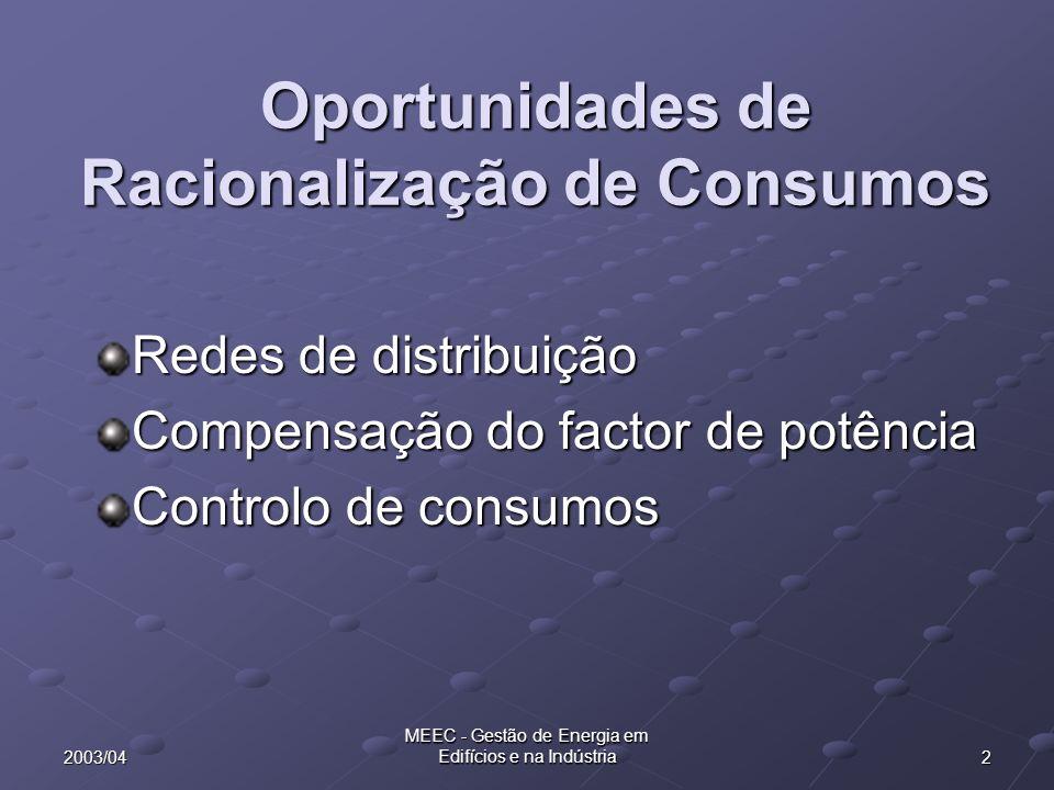 22003/04 MEEC - Gestão de Energia em Edifícios e na Indústria Oportunidades de Racionalização de Consumos Redes de distribuição Compensação do factor de potência Controlo de consumos