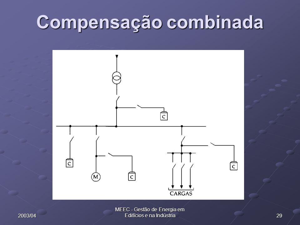 292003/04 MEEC - Gestão de Energia em Edifícios e na Indústria Compensação combinada