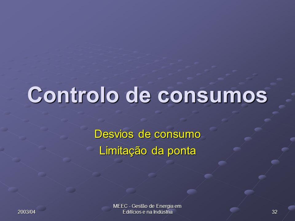 2003/04 MEEC - Gestão de Energia em Edifícios e na Indústria 32 Controlo de consumos Desvios de consumo Limitação da ponta