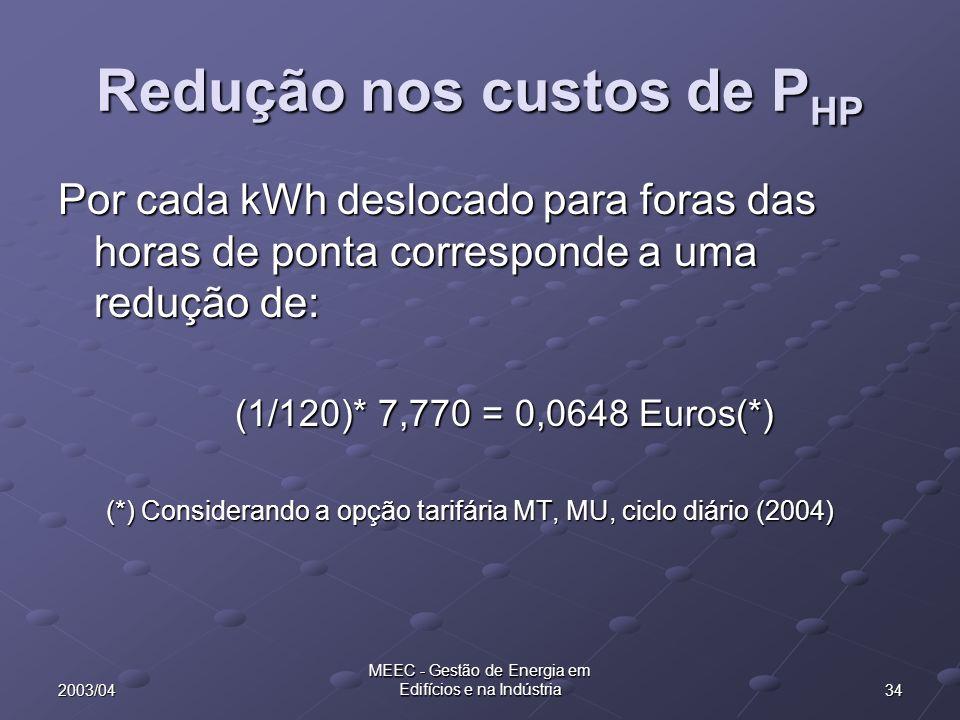 342003/04 MEEC - Gestão de Energia em Edifícios e na Indústria Redução nos custos de P HP Por cada kWh deslocado para foras das horas de ponta corresponde a uma redução de: (1/120)* 7,770 = 0,0648 Euros(*) (*) Considerando a opção tarifária MT, MU, ciclo diário (2004)