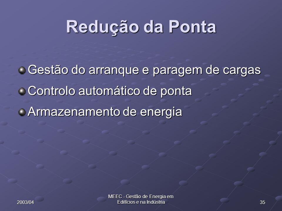 352003/04 MEEC - Gestão de Energia em Edifícios e na Indústria Redução da Ponta Gestão do arranque e paragem de cargas Controlo automático de ponta Armazenamento de energia