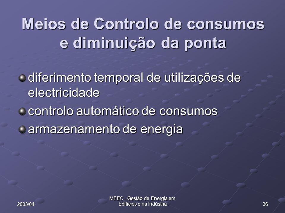 362003/04 MEEC - Gestão de Energia em Edifícios e na Indústria Meios de Controlo de consumos e diminuição da ponta diferimento temporal de utilizações de electricidade controlo automático de consumos armazenamento de energia