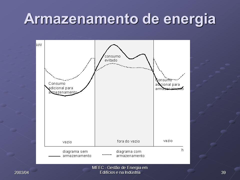 392003/04 MEEC - Gestão de Energia em Edifícios e na Indústria Armazenamento de energia