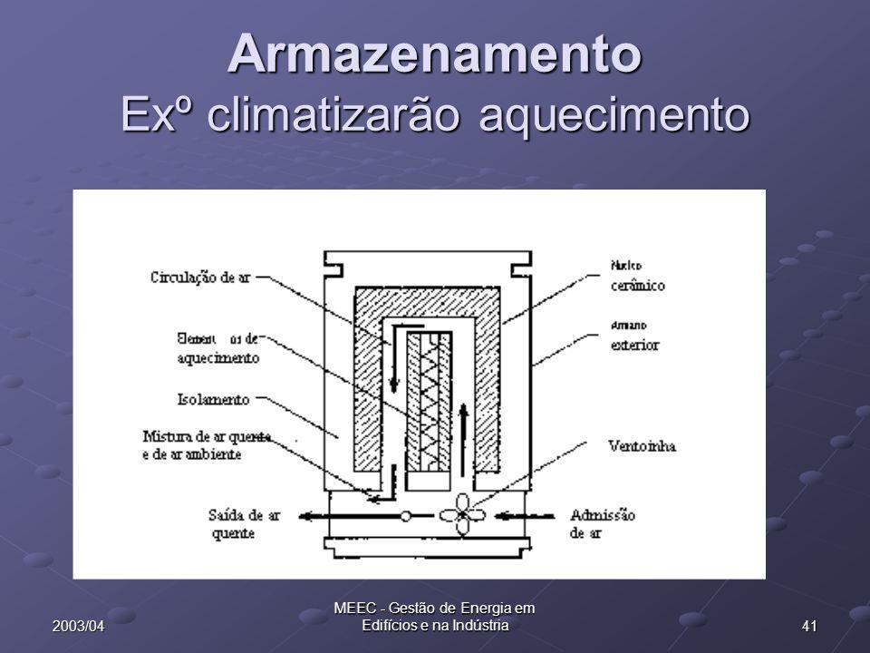 412003/04 MEEC - Gestão de Energia em Edifícios e na Indústria Armazenamento Exº climatizarão aquecimento