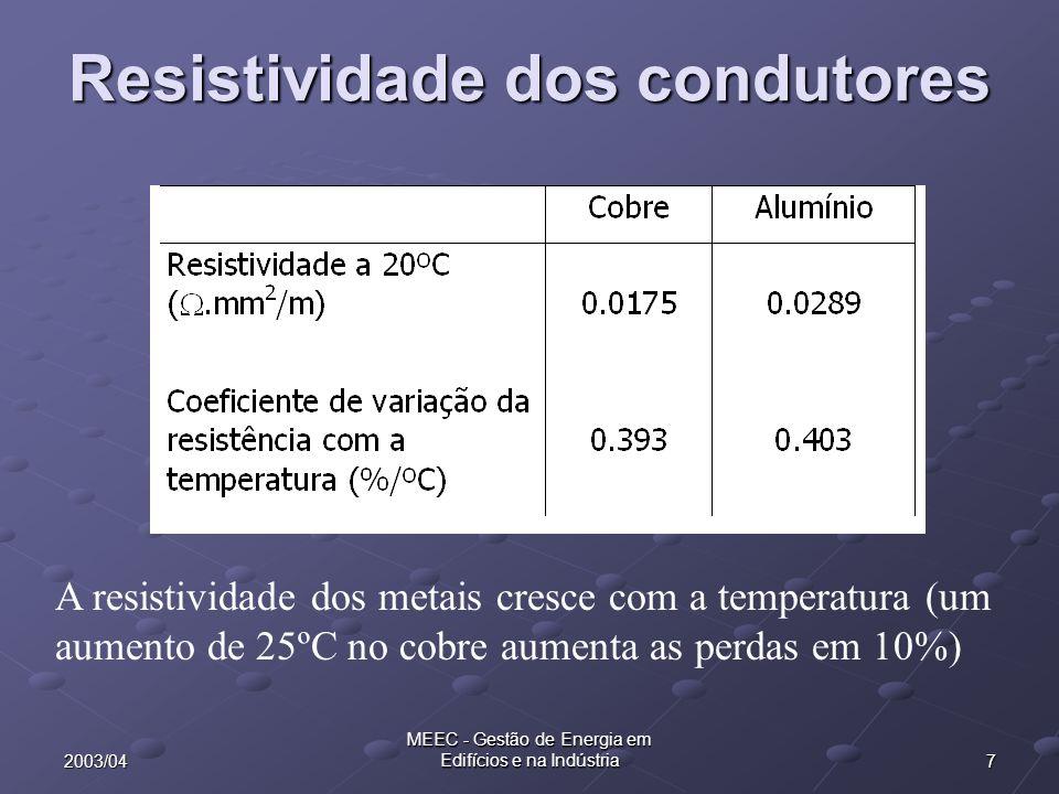 72003/04 MEEC - Gestão de Energia em Edifícios e na Indústria Resistividade dos condutores A resistividade dos metais cresce com a temperatura (um aumento de 25ºC no cobre aumenta as perdas em 10%)