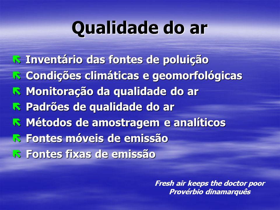 Qualidade do ar Inventário das fontes de poluição Inventário das fontes de poluição ë Condições climáticas e geomorfológicas ë Monitoração da qualidad