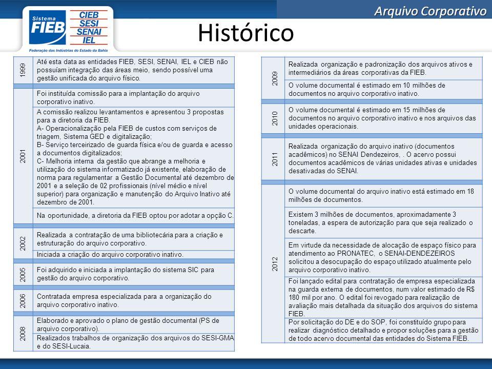 Arquivo Corporativo Digitalização Externa Valor por documento é estimado em R$ 0,30.
