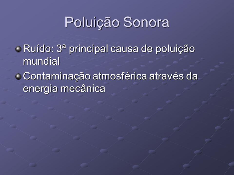 Poluição Sonora Ruído: 3ª principal causa de poluição mundial Contaminação atmosférica através da energia mecânica
