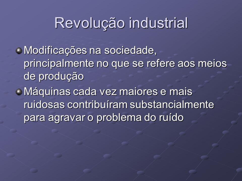 Revolução industrial Modificações na sociedade, principalmente no que se refere aos meios de produção Máquinas cada vez maiores e mais ruidosas contri