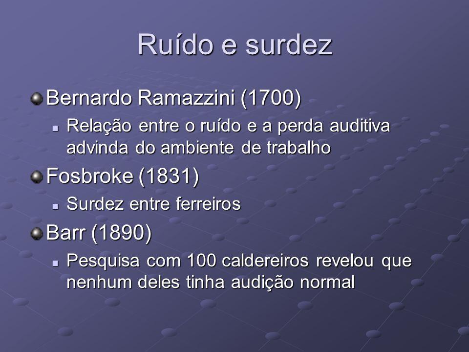 Ruído e surdez Bernardo Ramazzini (1700) Relação entre o ruído e a perda auditiva advinda do ambiente de trabalho Relação entre o ruído e a perda audi