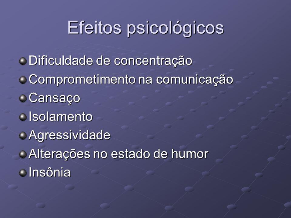 Efeitos psicológicos Dificuldade de concentração Comprometimento na comunicação CansaçoIsolamentoAgressividade Alterações no estado de humor Insônia