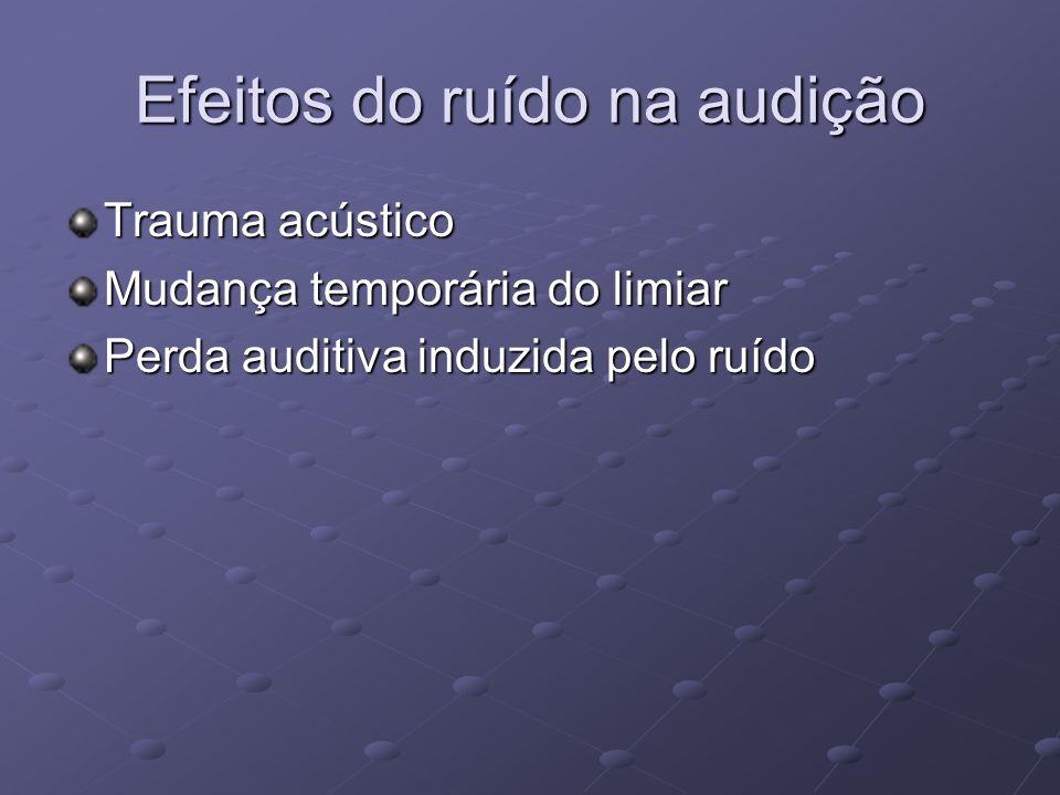 Efeitos do ruído na audição Trauma acústico Mudança temporária do limiar Perda auditiva induzida pelo ruído