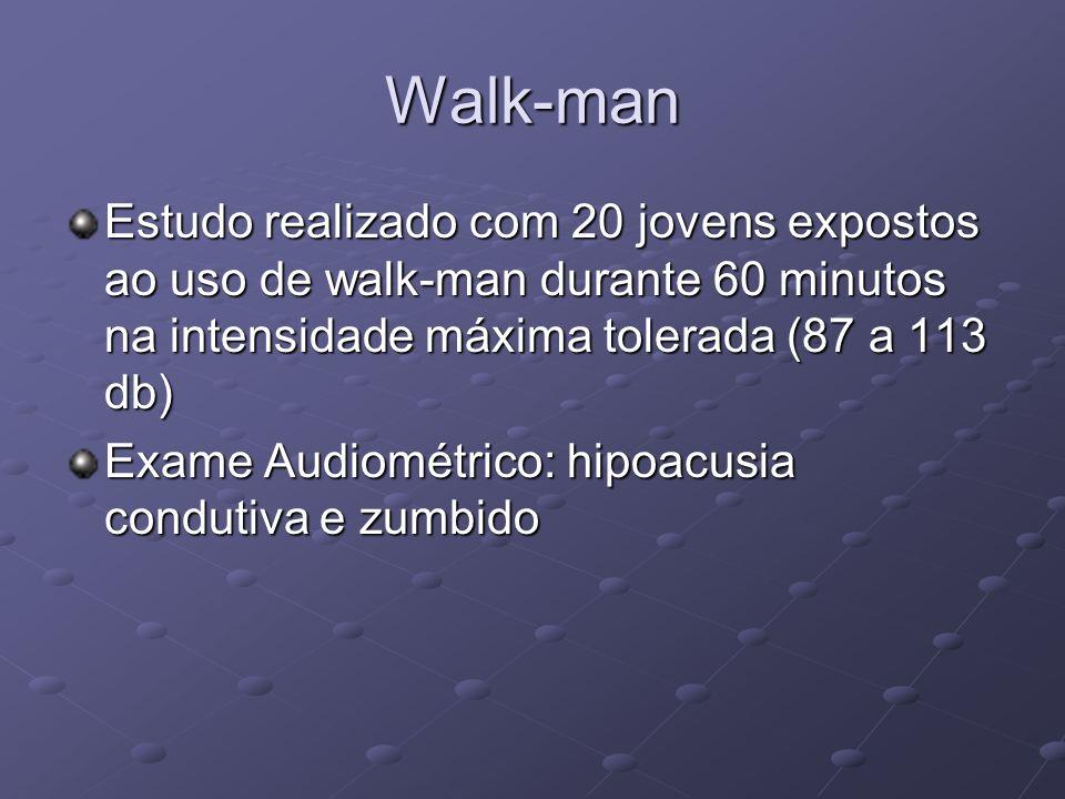 Walk-man Estudo realizado com 20 jovens expostos ao uso de walk-man durante 60 minutos na intensidade máxima tolerada (87 a 113 db) Exame Audiométrico