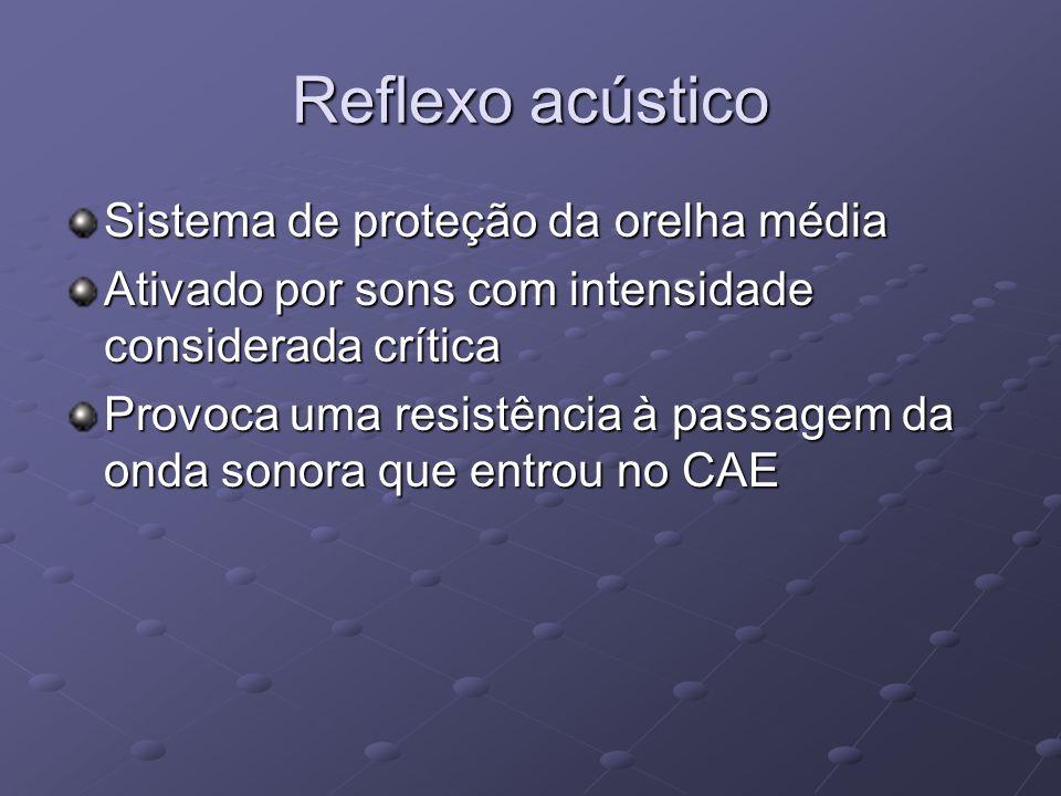 Reflexo acústico Sistema de proteção da orelha média Ativado por sons com intensidade considerada crítica Provoca uma resistência à passagem da onda s