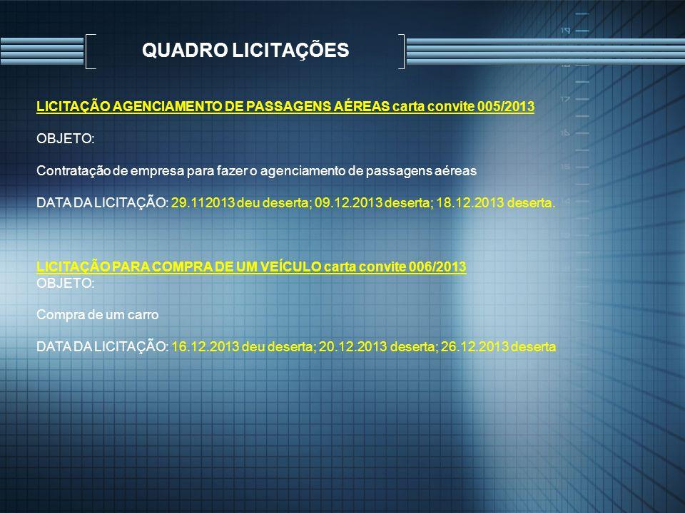 QUADRO LICITAÇÕES LICITAÇÃO AGENCIAMENTO DE PASSAGENS AÉREAS carta convite 005/2013 OBJETO: Contratação de empresa para fazer o agenciamento de passag