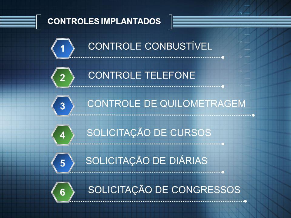 CONTROLES IMPLANTADOS CONTROLE CONBUSTÍVEL 1 CONTROLE TELEFONE 2 CONTROLE DE QUILOMETRAGEM 3 SOLICITAÇÃO DE CURSOS 4 SOLICITAÇÃO DE DIÁRIAS 5 SOLICITA