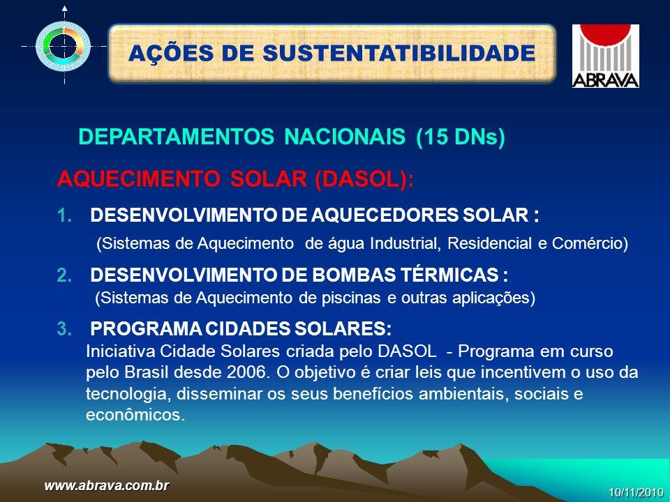 www.abrava.com.br AQUECIMENTO SOLAR (DASOL): 1.DESENVOLVIMENTO DE AQUECEDORES SOLAR : (Sistemas de Aquecimento de água Industrial, Residencial e Comér
