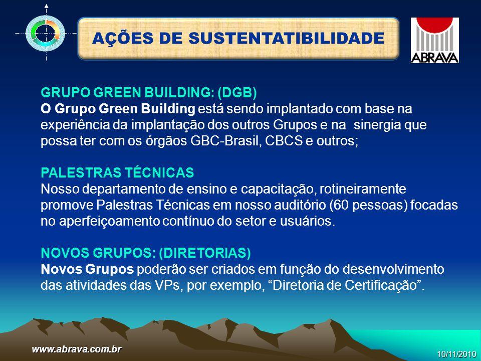 www.abrava.com.br GRUPO GREEN BUILDING: (DGB) O Grupo Green Building está sendo implantado com base na experiência da implantação dos outros Grupos e