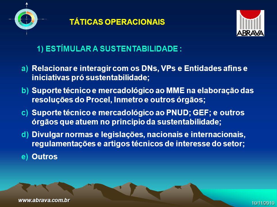 www.abrava.com.br 1) ESTÍMULAR A SUSTENTABILIDADE : a)Relacionar e interagir com os DNs, VPs e Entidades afins e iniciativas pró sustentabilidade; b)S