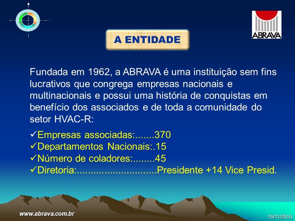 www.abrava.com.br AQUECIMENTO SOLAR (DASOL): 1.DESENVOLVIMENTO DE AQUECEDORES SOLAR : (Sistemas de Aquecimento de água Industrial, Residencial e Comércio) 2.DESENVOLVIMENTO DE BOMBAS TÉRMICAS : (Sistemas de Aquecimento de piscinas e outras aplicações) 3.PROGRAMA CIDADES SOLARES: Iniciativa Cidade Solares criada pelo DASOL - Programa em curso pelo Brasil desde 2006.