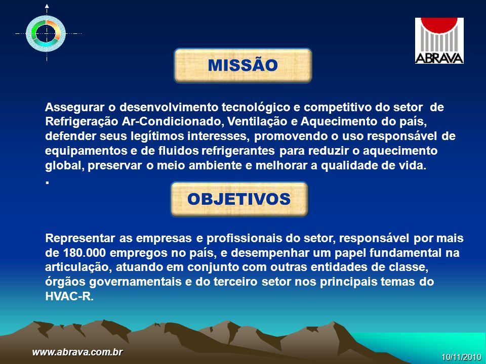 www.abrava.com.br Assegurar o desenvolvimento tecnológico e competitivo do setor de Refrigeração Ar-Condicionado, Ventilação e Aquecimento do país, de