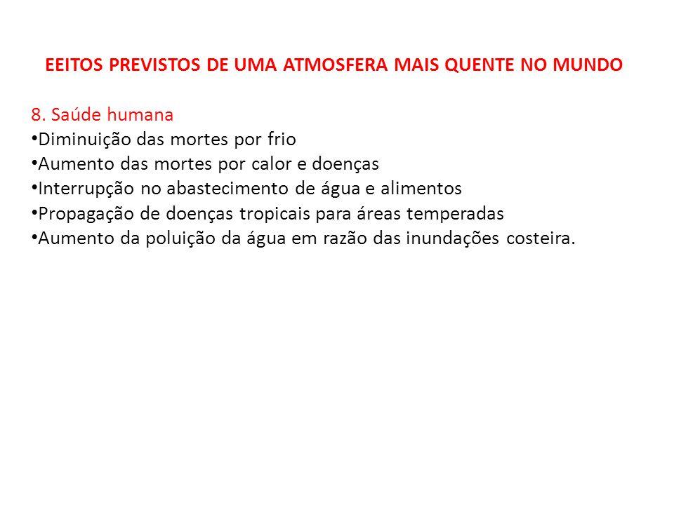 EEITOS PREVISTOS DE UMA ATMOSFERA MAIS QUENTE NO MUNDO 8. Saúde humana Diminuição das mortes por frio Aumento das mortes por calor e doenças Interrupç